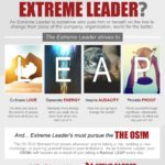 How to LEAP Into Extreme Leadership